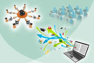 Online Training Portal - Cloud Based Learning Management software solutions